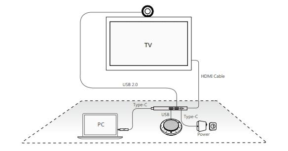 Yealink UVC30-CP900-BYOD Meeting Kit
